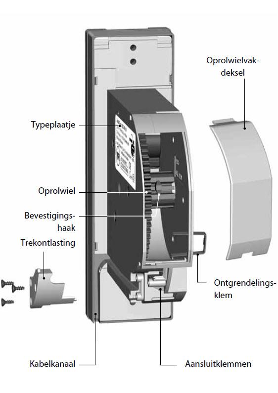 uitleg onderdelen achterkant rollotron plus standaard